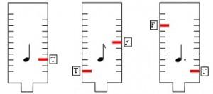 Beat three of Kelefa Ba in notation form